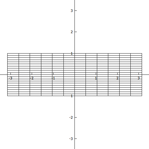 A parameter-plane rectangular grid
