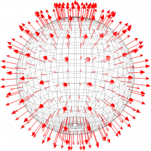 The normal vector field of the unit sphere