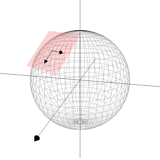 A tangent plane of the unit sphere